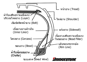 pic tire knowledge 13 โครงสร้างยางรถยนต์