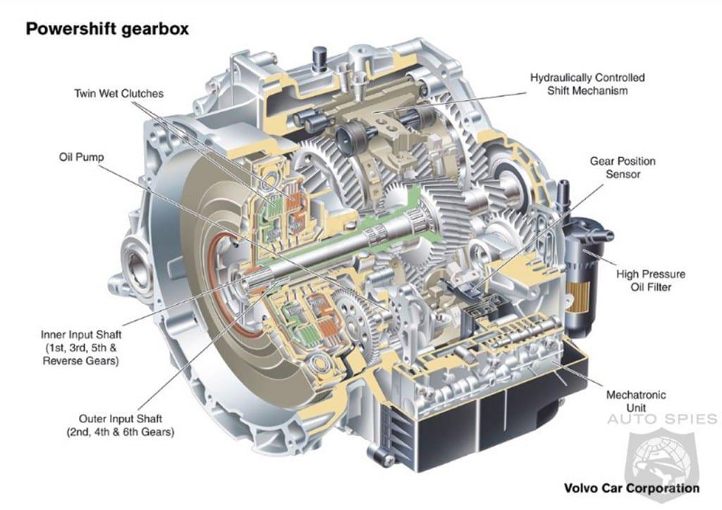 ปัญหาเกียร์ดังและซีลเกียร์รั่ว Ford Fiesta และ Ford Focus กับเกียร์ Powershift 6 Speed Dual Clutch