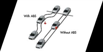 Toyota New Yaris 2014 ABS Toyota New Yaris 2014 ราคา โปรโมชั่น ตารางผ่อน ผ่อนเริ่มต้น 5,700 บาท