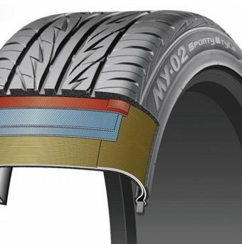 [REVIEW] BRIDGESTONE MY 02 Sport Style สายฟ้าแห่งความแรง