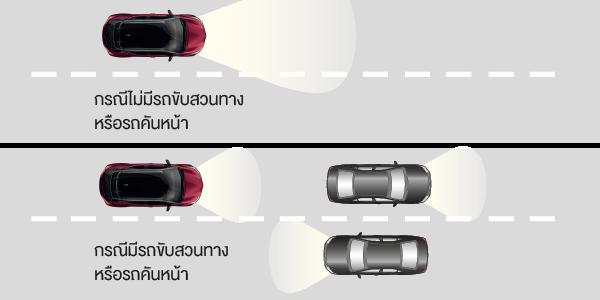 HONDA HRV vs TOYOTA CHR รถ Cross Over เดือดชนเดือด