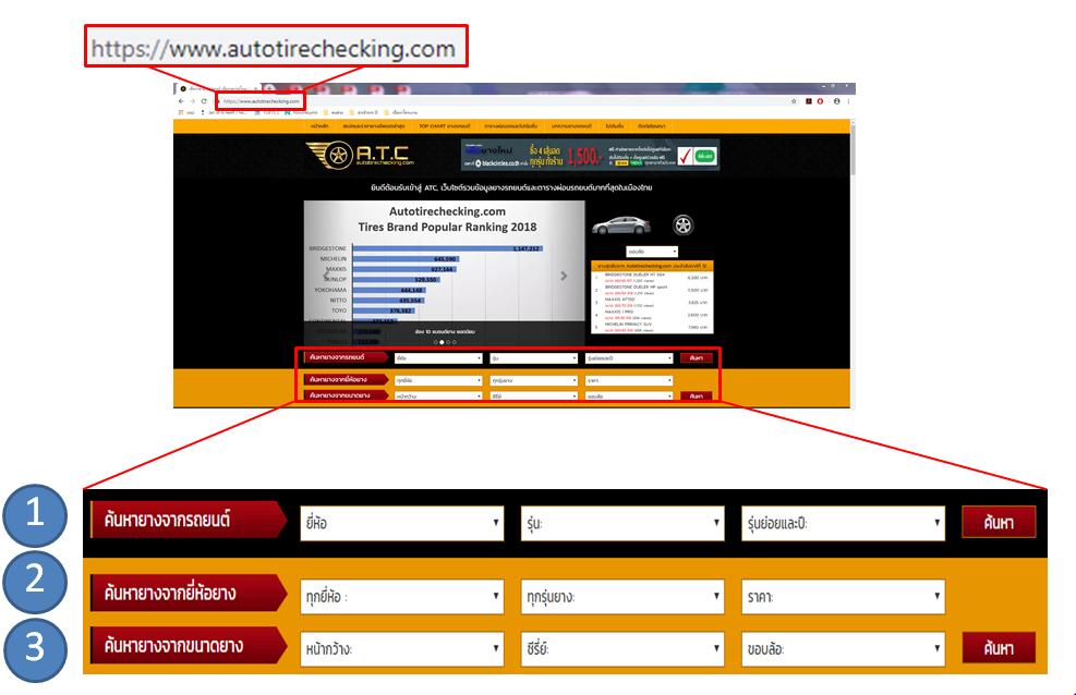 ค้นหายางของคุณด้วย Autotirechecking(ATC) เบื้องต้น