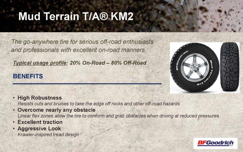 BFGoodrich Mud Terrain T/A KM2 สืบทอดตำนานสายลุย