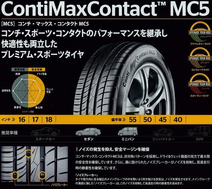[Review] Continental ContiMaxContact MC5 กับสมรรถนะที่ยอดเยี่ยม