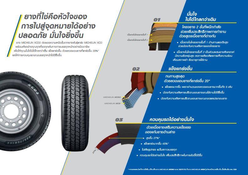 Michelin XCD2 3 MICHELIN AGILIS XCD2 ยางเพื่อการบรรทุกตัวจริง