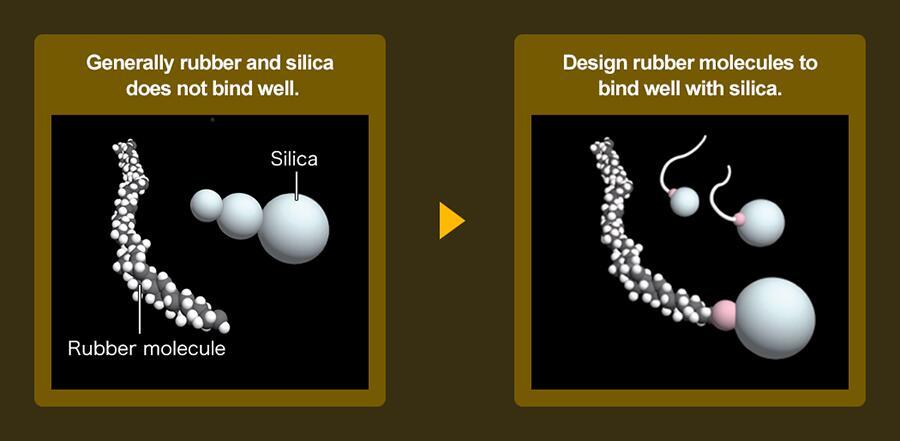 NanoPro Tech เทคโนโลยีระดับโมเลกุลจาก BRIDGESTONE