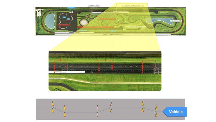 รีวิวฉบับเต็ม BRIDGESTONE POTENZA RE004 ที่สุดกับการสานต่อความสปอร์ต