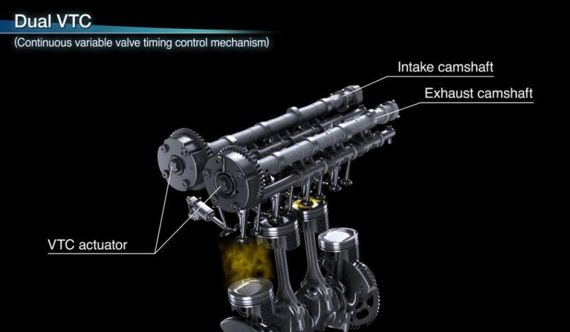 HONDA VTEC Turbo ไม่ต้องใหญ่ก็แรงได้กับยุค Down sizing