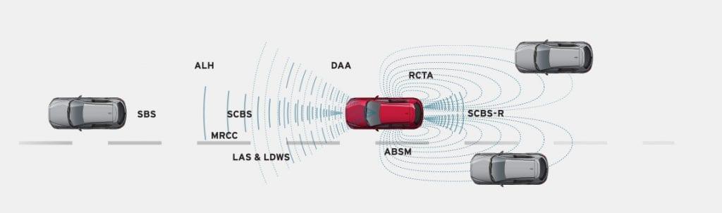 car feature full 1024x302 MAZDA CX 5 2018 ราคา โปรโมชั่นตารางผ่อนพร้อมข้อเสนอพิเศษ