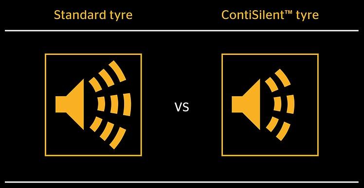 contisilent image 03 เทคโนโลยีการลดเสียงรบกวนจาก Continental