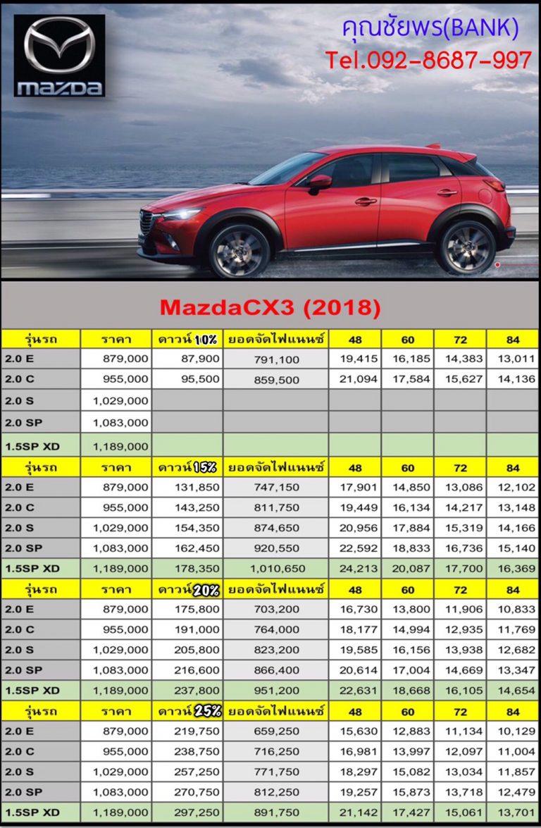 รวมราคาและโปรโมชั่น Mazda 2019