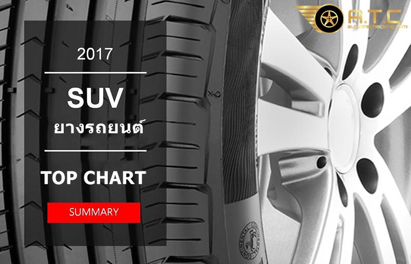 แนะนำ 8 อันดับยางรถยนต์ SUV สุดฮิตประจำเดือนมิถุนายนปี 2017