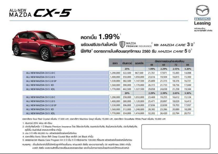 mazda cx5 2018 MAZDA CX 5 2018 ราคา โปรโมชั่นตารางผ่อนพร้อมข้อเสนอพิเศษ