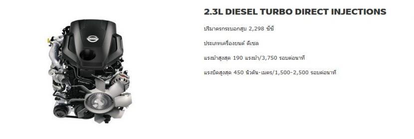 nissan terra 30 NISSAN TERRA 2018 ดอกเบี้ย 0.99% 4 ปี ฟรี! iPhone X พร้อมประกันภัยชั้น 1 และของตกแต่งรอบคัน