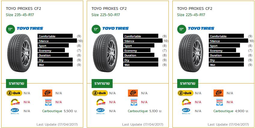 [Review] TOYO PROXES CF2 ยางพรีเมี่ยม made in JAPAN