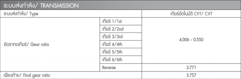 ราคา SUZUKI SWIFT 2019   2020 ซูซูกิ สวิฟ โปรโมชั่น เริ่มต้นผ่อน 5,547 บาทต่อเดือน